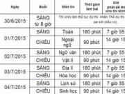 Tin trong nước - Công bố lịch thi tốt nghiệp THPT quốc gia 2015