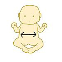 Cực dễ cách đọc kết quả siêu âm thai - 3