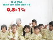 1.000 trẻ bị bệnh tim bẩm sinh chờ phép màu từ cộng đồng