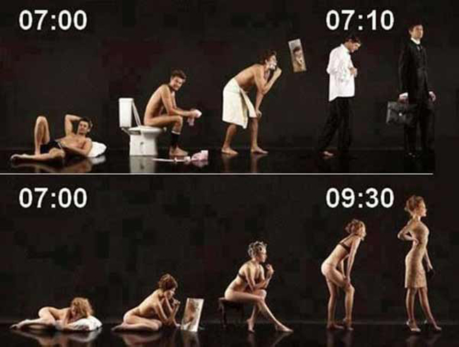 Đàn ông chỉ cần 10 phút là làm xong hết mọi việc, từ ngái ngủ, đi vệ sinh, tắm gội, đánh răng rửa mặt và mặc quần áo... đi làm. Còn phụ nữ thì...
