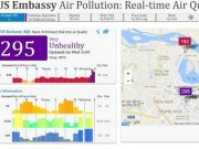 Tin tức - Không có chuyện Hà Nội đang ô nhiễm không khí nhất nhì thế giới