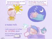 Tin tức cho mẹ - Thời gian ngủ phù hợp cho bé yêu