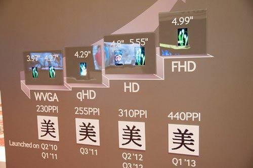 Samsung sử dụng màn hình 4,99 inch cho Galaxy S IV-1