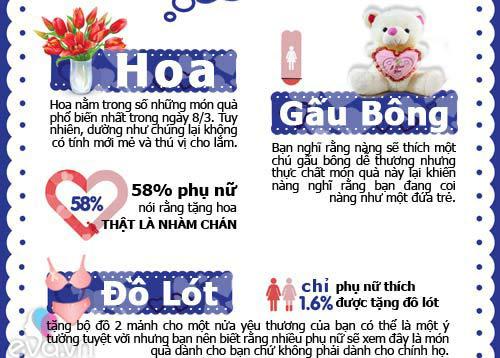8/3: su that ve qua phu nu thich - 2