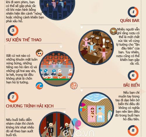 infographic: dung hen ho o rap chieu phim - 2