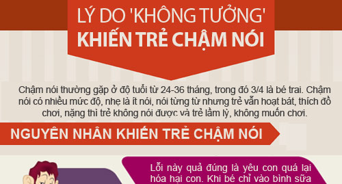 ly do 'khong tuong' khien tre cham noi - 1