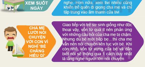 ly do 'khong tuong' khien tre cham noi - 3