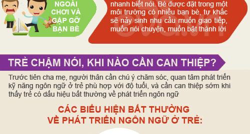 ly do 'khong tuong' khien tre cham noi - 5