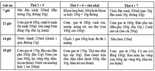 tang huyet ap co soi than - an the nao? - 2