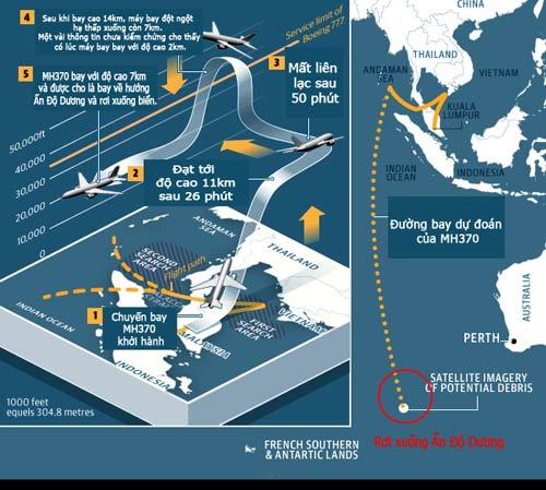 hanh trinh ky la cua may bay mh370 - 7