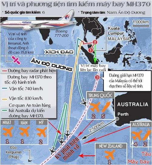 toan canh tim kiem mh370 o phia nam an do duong - 1