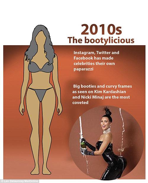 Những kiểu cơ thể phụ nữ khiến đàn ông khao khát 100 năm qua-18