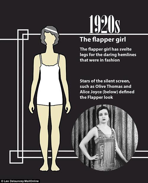 Những kiểu cơ thể phụ nữ khiến đàn ông khao khát 100 năm qua-2