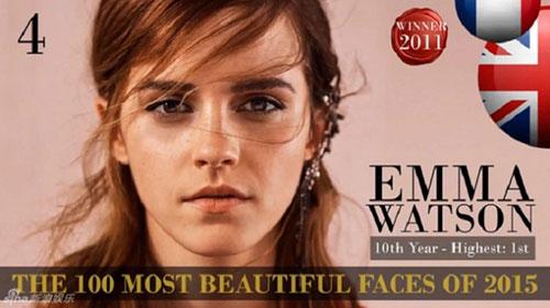 Mỹ nhân Hàn dẫn đầu top 100 người đẹp nhất thế giới 2015-5