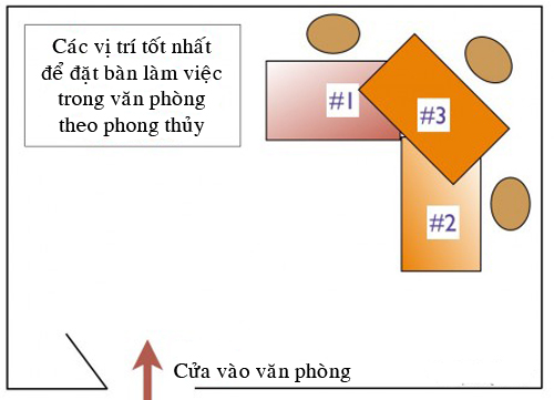 phong thuy phong lam viec giup phat tai ca nam - 2