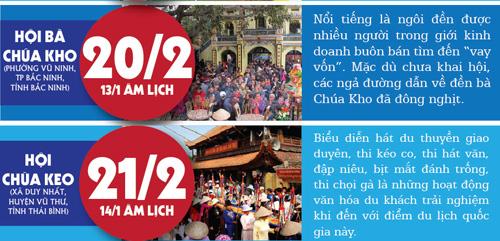 [infographic] 11 le hoi doc la o mien bac khong nen bo qua - 5