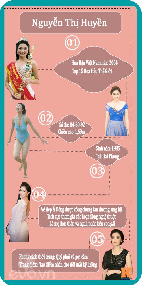 """infographic: """"boc"""" chieu cao, so do that cua hh viet nam (phan 2) - 2"""