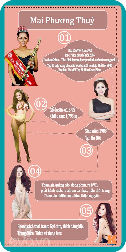 """infographic: """"boc"""" chieu cao, so do that cua hh viet nam (phan 2) - 3"""