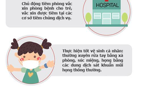 infographic: nhung dieu can biet ve viem mang nao mo cau - 7