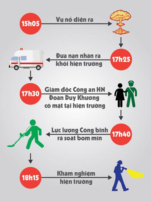 [infographic] toan canh vu no o khu do thi van phu - 2