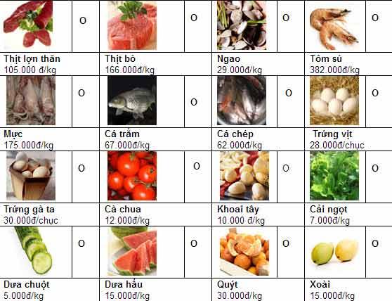Giá thực phẩm tại chợ Long Biên 11-3-1