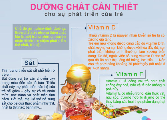 duong chat can cho su phat trien cua tre - 1