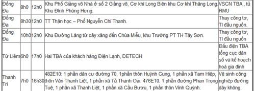 lich cat dien ha noi ngay 22/5/2013 - 3