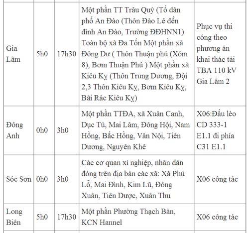 lich cat dien ha noi ngay chu nhat (26/5/2013) - 2