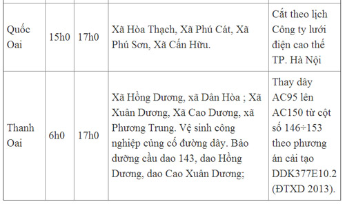 lich cat dien ha noi ngay chu nhat (26/5/2013) - 7