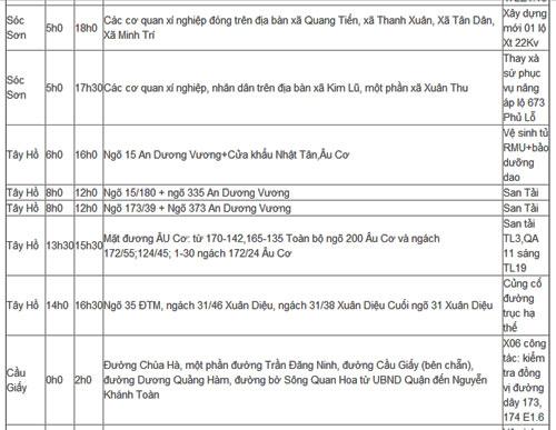 lich cat dien ha noi thu ba ngay 28/5/2013 - 3