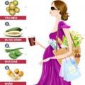 10 loại rau quả tăng nguy cơ sảy thai