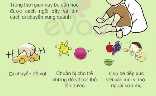 ky nang phai co cua be so sinh thong minh - 7