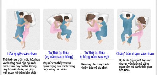 tiet lo tu the ngu cua cap vo chong hanh phuc - 3