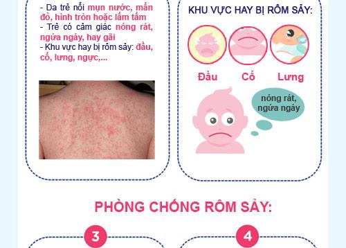 "infographics: ""xu bay"" rom say mua he cho be - 2"