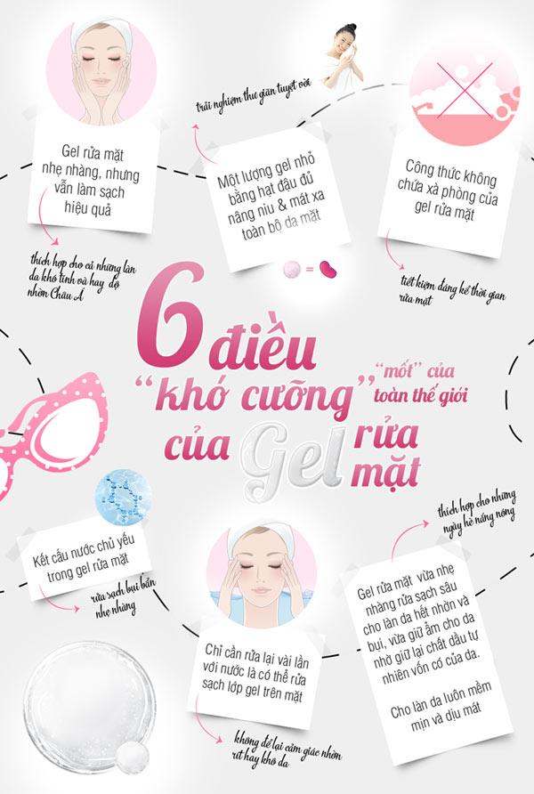 "infographic: 6 bi mat cua gel rua mat ""than thanh"" - 1"