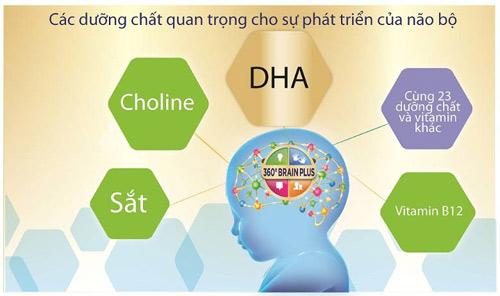 "be thoa thich tham gia ""hanh trinh hoc hoi khong gioi han"" - 6"