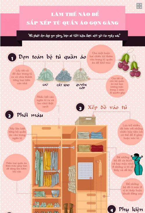 infographic: meo don tu quan ao gon chua tung thay - 1