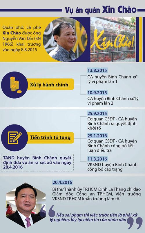 [Infographic] Toàn cảnh vụ chủ quán Xin Chào bị khởi tố-1