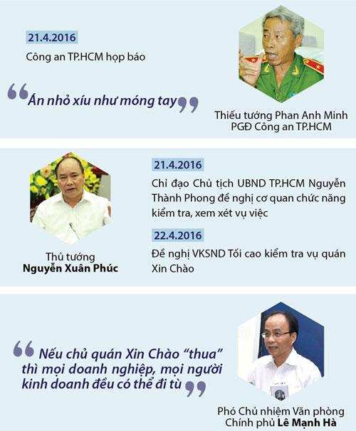 [Infographic] Toàn cảnh vụ chủ quán Xin Chào bị khởi tố-2