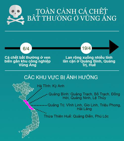 [infographic] tu ngay 6/4, mien trung da mat nhung gi tu vung ang? - 1