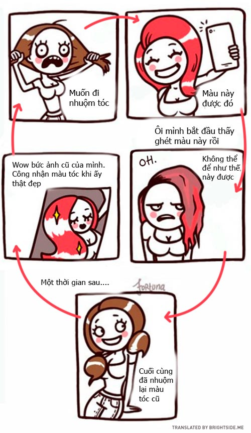 phat met voi nhung chuyen chi co o phu nu - 9
