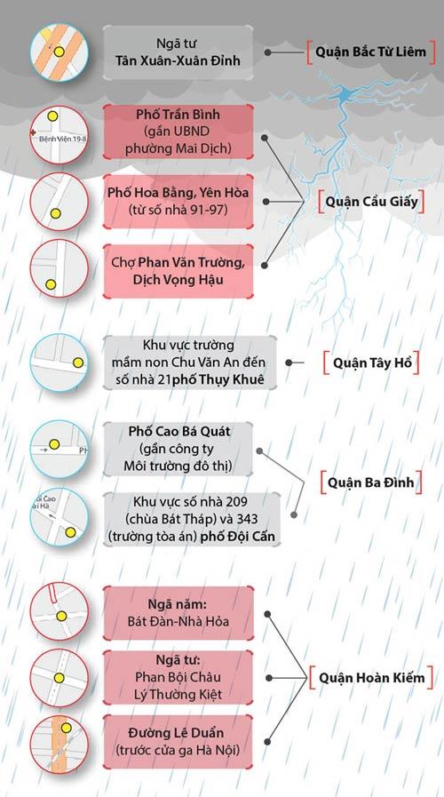 [Infographic] 16 điểm ngập sâu khi mưa lớn ở Hà Nội-2