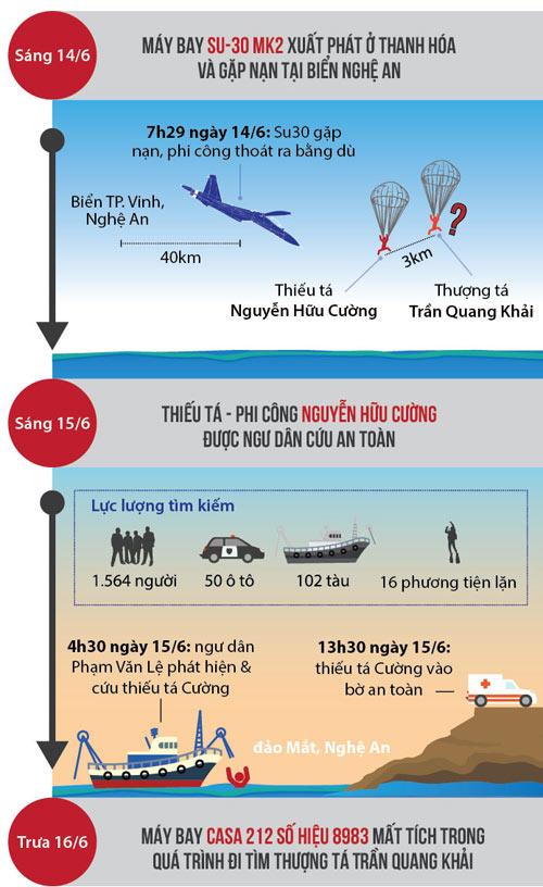 [Đồ họa] Nhìn lại 82 giờ tìm kiếm Thượng tá Trần Quang Khải-1