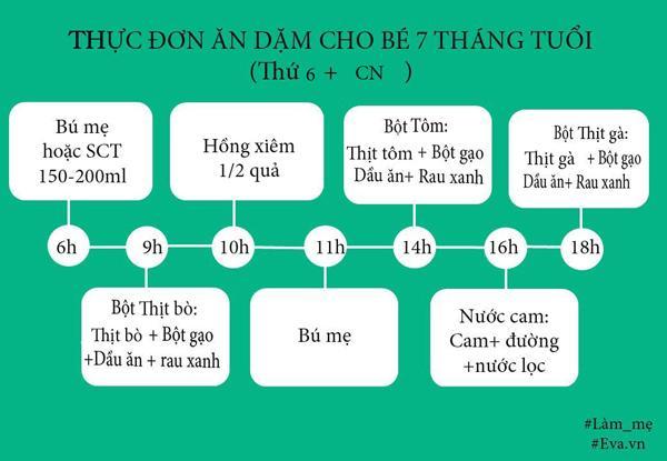 thuc don an dam cho be 7 thang tuoi, me can luu ngay vao so - 7