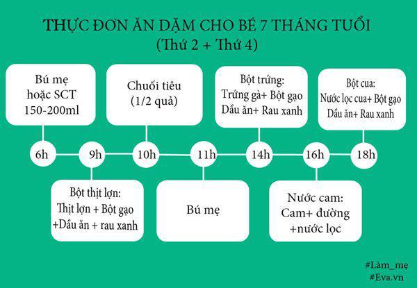 thuc don an dam cho be 7 thang tuoi, me can luu ngay vao so - 5