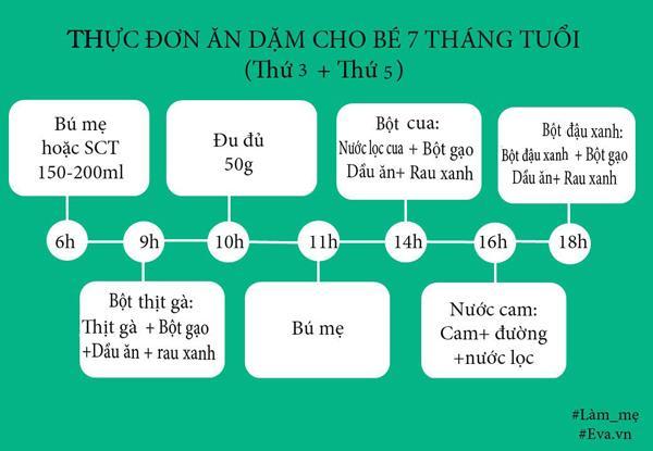 thuc don an dam cho be 7 thang tuoi, me can luu ngay vao so - 6