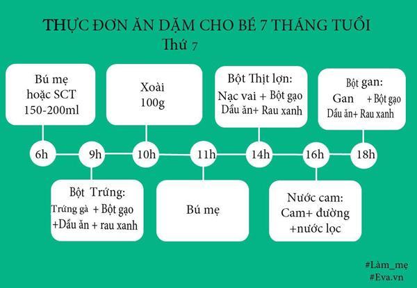 thuc don an dam cho be 7 thang tuoi, me can luu ngay vao so - 8