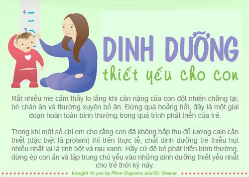 """top thuc pham """"dinh"""" cho be coi - 1"""