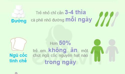 """top thuc pham """"dinh"""" cho be coi - 11"""