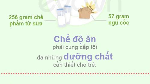 """top thuc pham """"dinh"""" cho be coi - 4"""